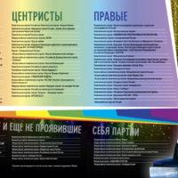 Российские правые отреагировали на тезис о «заливании деньгами проблем с пробуксовкой мусорной реформы»